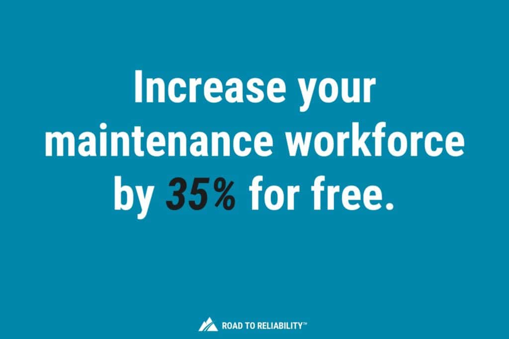 maintenance planning & scheduling can improve productivity by 35%