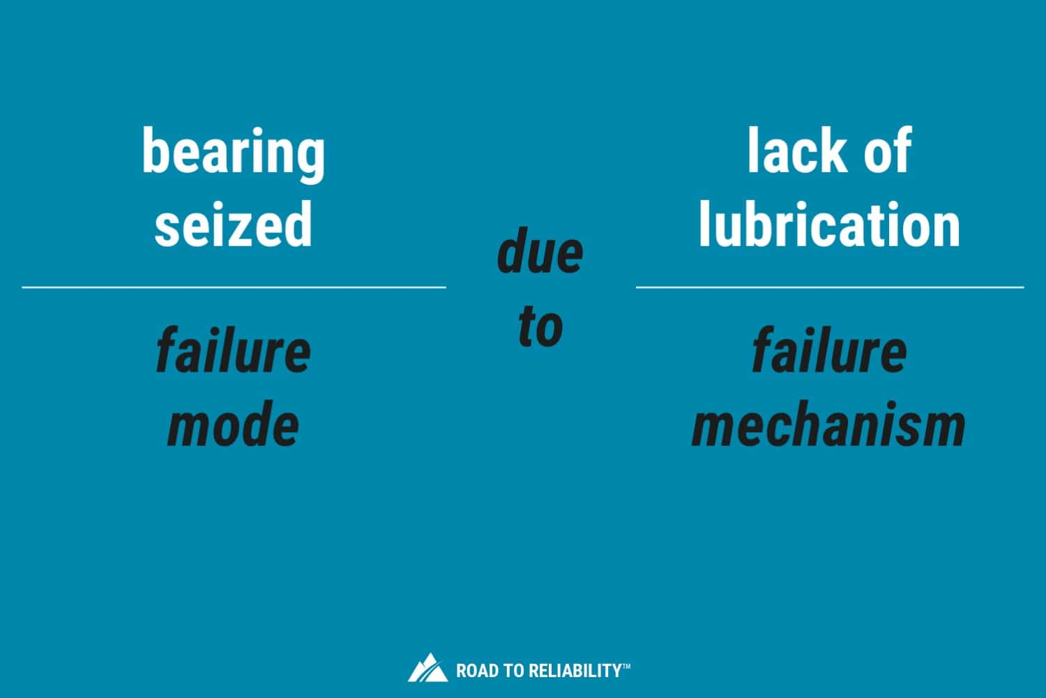 failure mode vs failure mechanism in failure mode and effects analysis