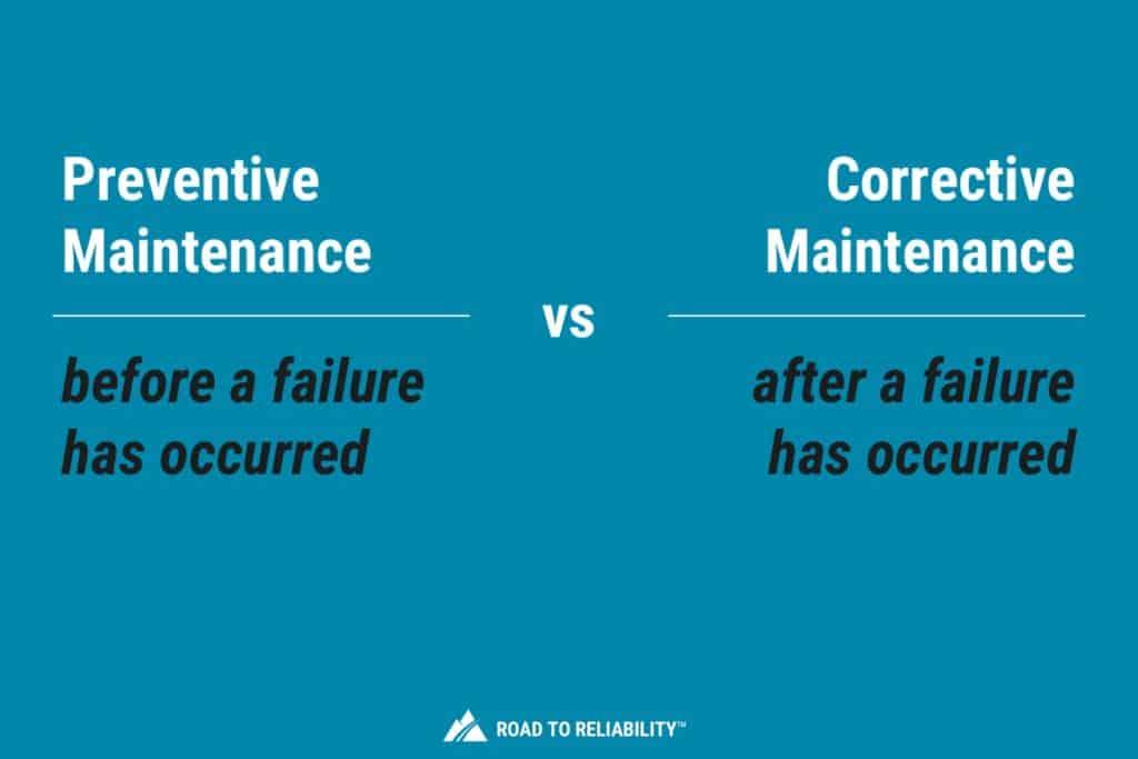 preventive vs corrective maintenance
