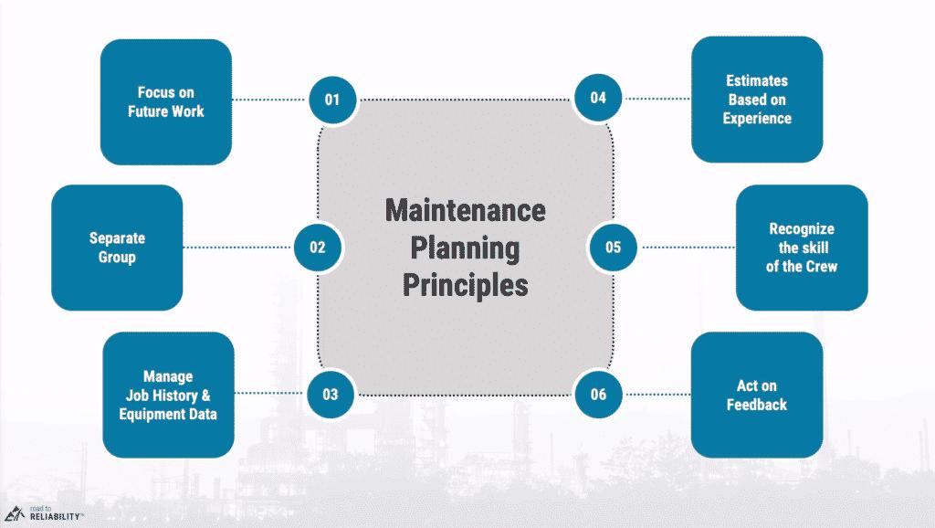 principles of maintenance planning