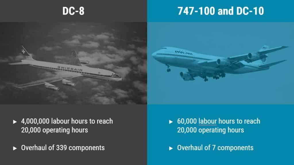 RCM - reliability centered maintenance - RCM on 747