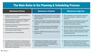 the key roles in planning & scheduling explained during the online course