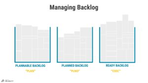 maintenance planning scheduling course managing backlog taught in our planning and scheduling course